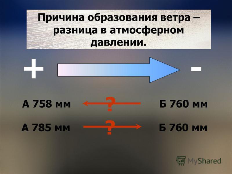 + - Причина образования ветра – разница в атмосферном давлении. А 758 ммБ 760 мм ? А 785 ммБ 760 мм ?