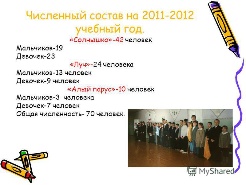 Численный состав на 2011-2012 учебный год. «Солнышко»-42 человек Мальчиков-19 Девочек-23 «Луч»-24 человека Мальчиков-13 человек Девочек-9 человек «Алый парус»-10 человек Мальчиков-3 человека Девочек-7 человек Общая численность- 70 человек.