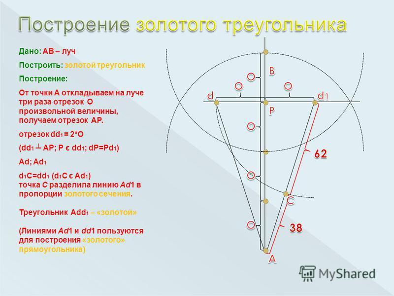 Дано: AB – луч Построить: золотой треугольник Построение: От точки А откладываем на луче три раза отрезок O произвольной величины, получаем отрезок AP. отрезок dd 1 = 2*O (dd 1 AP; P є dd 1 ; dP=Pd 1 ) Ad; Ad 1 d 1 C=dd 1 (d 1 C є Ad 1 ) точка С разд