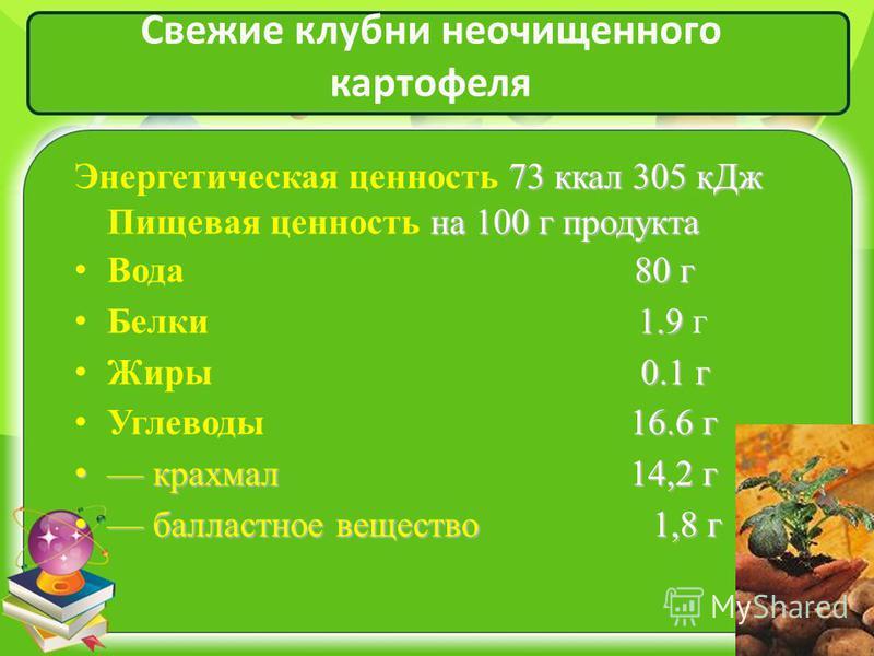 Свежие клубни неочищенного картофеля 73 ккал 305 к Дж на 100 г продукта Энергетическая ценность 73 ккал 305 к Дж Пищевая ценность на 100 г продукта 80 г Вода 80 г 1.9 Белки 1.9 г 0.1 г Жиры 0.1 г 16.6 г Углеводы 16.6 г крахмал 14,2 г крахмал 14,2 г б