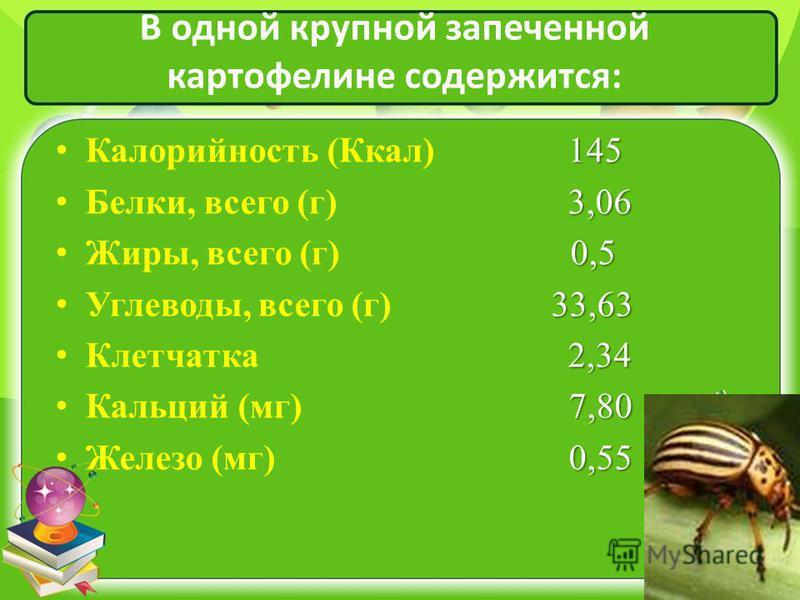 В одной крупной запеченной картофелине содержится: 145 Калорийность (Ккал) 145 3,06 Белки, всего (г) 3,06 0,5 Жиры, всего (г) 0,5 33,63 Углеводы, всего (г) 33,63 2,34 Клетчатка 2,34 7,80 Кальций (мг) 7,80 0,55 Железо (мг) 0,55