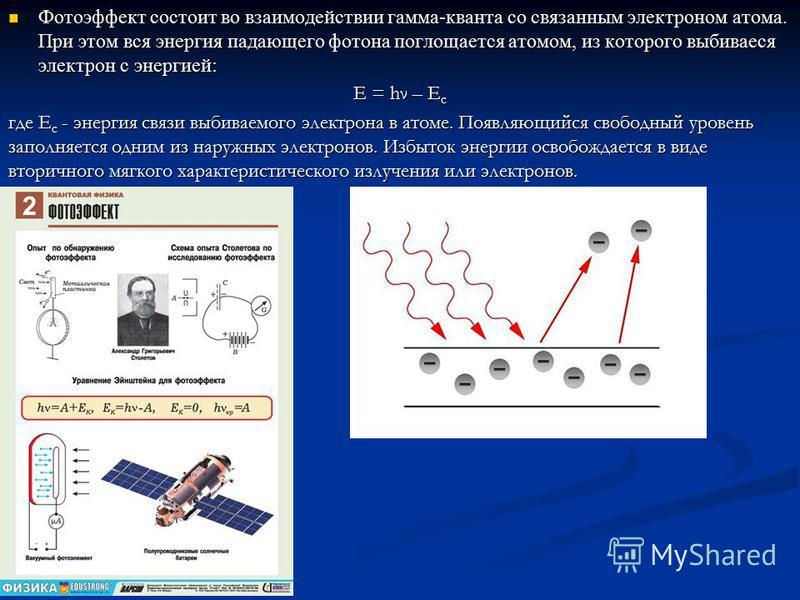 Фотоэффект состоит во взаимодействии гамма-кванта со связанным электроном атома. При этом вся энергия падающего фотона поглощается атомом, из которого выбиваеся электрон с энергией: Фотоэффект состоит во взаимодействии гамма-кванта со связанным элект