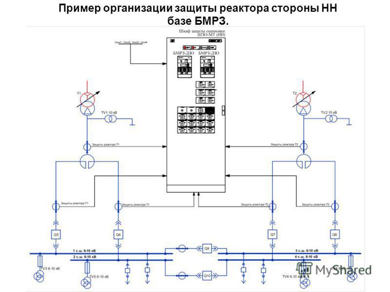 Пример организации защиты реактора стороны НН базе БМРЗ.