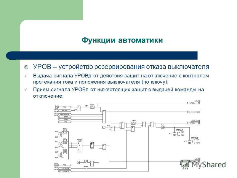 УРОВ – устройство резервирования отказа выключателя Выдача сигнала УРОВд от действия защит на отключение с контролем протекания тока и положения выключателя (по ключу); Прием сигнала УРОВп от нижестоящих защит с выдачей команды на отключение; Функции