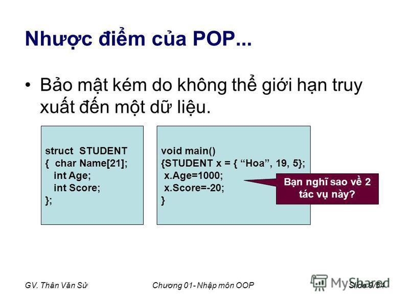 GV. Thân Văn SChương 01- Nhp môn OOPSlide 9/54 Nhưc đim ca POP... Bo mt kém do không th gii hn truy xut đn mt d liu. struct STUDENT { char Name[21]; int Age; int Score; }; void main() {STUDENT x = { Hoa, 19, 5}; x.Age=1000; x.Score=-20; } Bn nghĩ sao