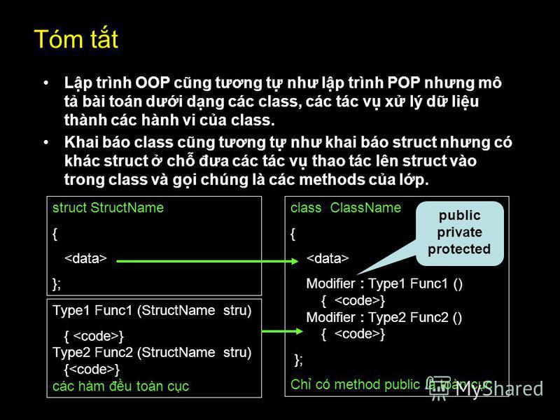 42 Tóm tt Lp trình OOP cũng tương t như lp trình POP nhưng mô t bài toán dưi dng các class, các tác v x lý d liu thành các hành vi ca class. Khai báo class cũng tương t như khai báo struct nhưng có khác struct ch đưa các tác v thao tác lên struct vào