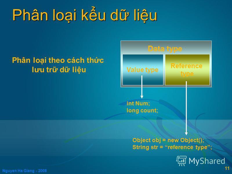 Nguyen Ha Giang - 2008 11 Phân loi ku d liu Value type Reference type Data type int Num; long count; Object obj = new Object(); String str = reference type; Phân loi theo cách thc lưu tr d liu