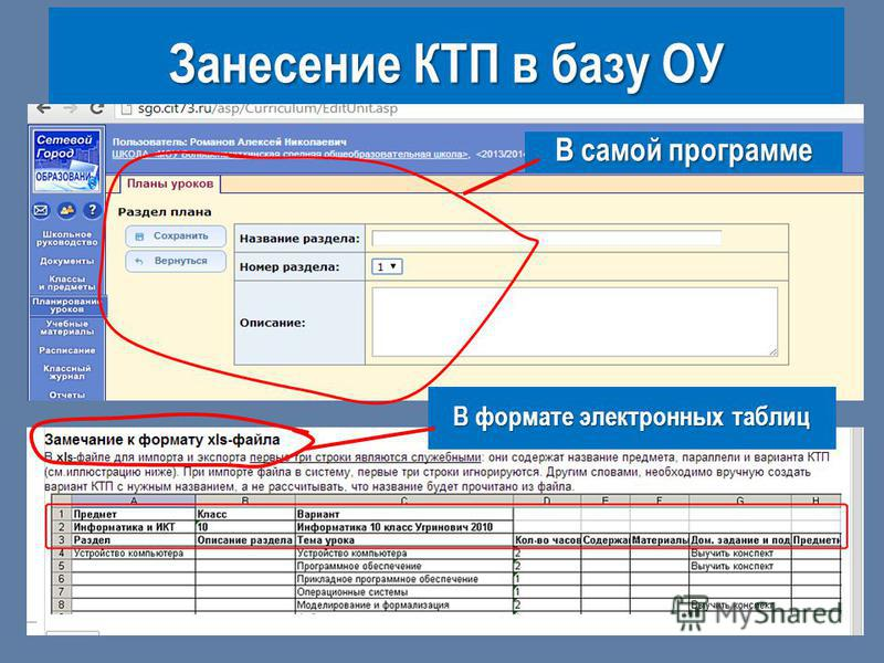 Занесение КТП в базу ОУ В самой программе В формате электронных таблиц