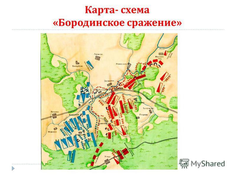 Карта - схема « Бородинское сражение »