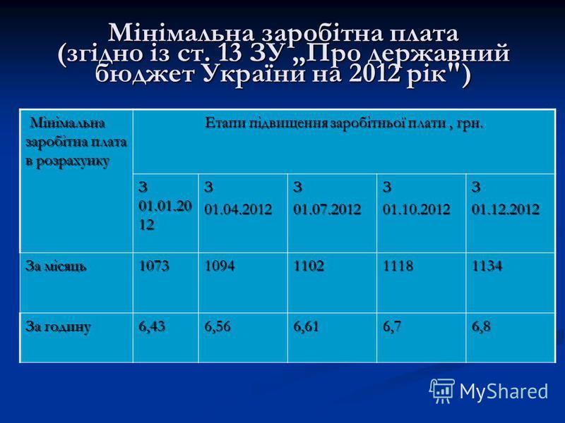 Мінімальна заробітна плата (згідно із ст. 13 ЗУ Про державний бюджет України на 2012 рік