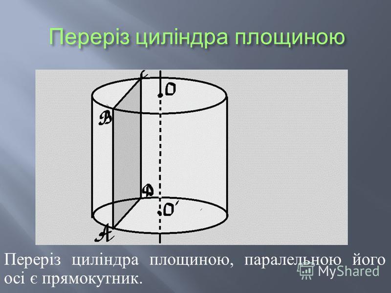Переріз циліндра площиною Переріз циліндра площиною, паралельною його осі є прямокутник.