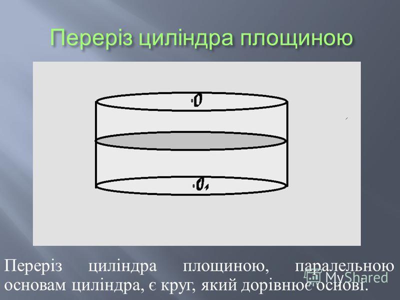 Переріз циліндра площиною Переріз циліндра площиною, паралельною основам циліндра, є круг, який дорівнює основі.