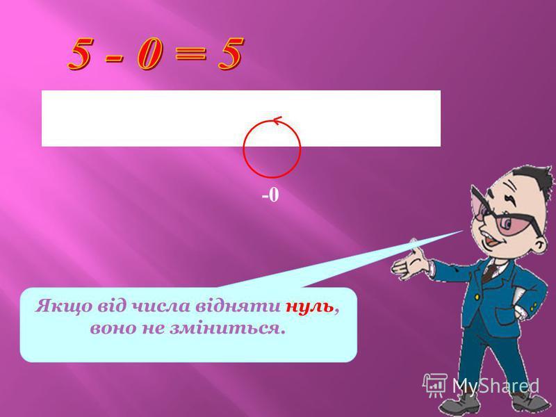 Якщо від числа відняти нуль, воно не зміниться. 0 1 2 3 4 5 6 х -0