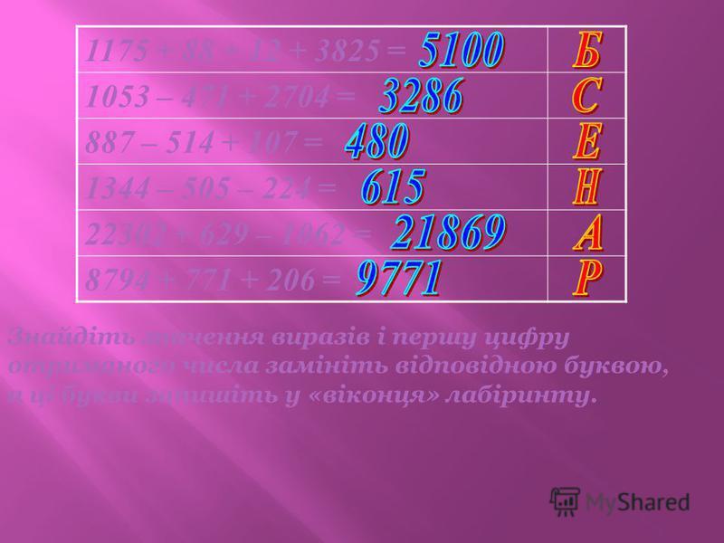 1175 + 88 + 12 + 3825 = 1053 – 471 + 2704 = 887 – 514 + 107 = 1344 – 505 – 224 = 22302 + 629 – 1062 = 8794 + 771 + 206 = Знайдіть значення виразів і першу цифру отриманого числа замініть відповідною буквою, а ці букви запишіть у «віконця» лабіринту.