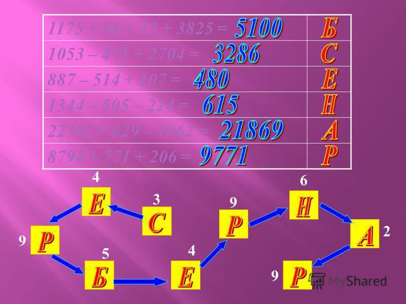 1175 + 88 + 12 + 3825 = 1053 – 471 + 2704 = 887 – 514 + 107 = 1344 – 505 – 224 = 22302 + 629 – 1062 = 8794 + 771 + 206 = 3 4 9 4 5 9 6 2 9