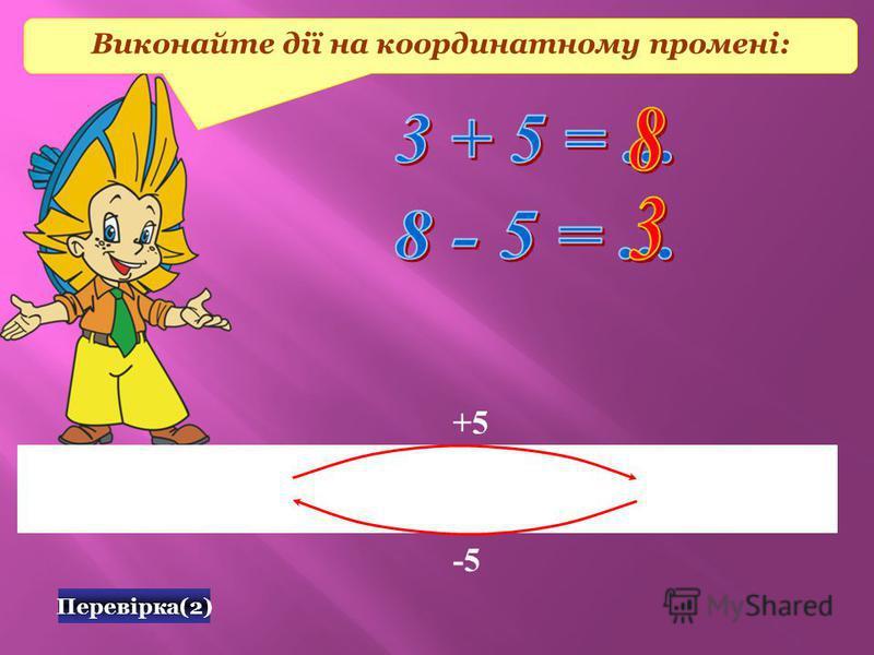 Перевірка(2) Виконайте дії на координатному промені: 0 1 2 3 4 5 6 7 8 9 10 х +5 -5