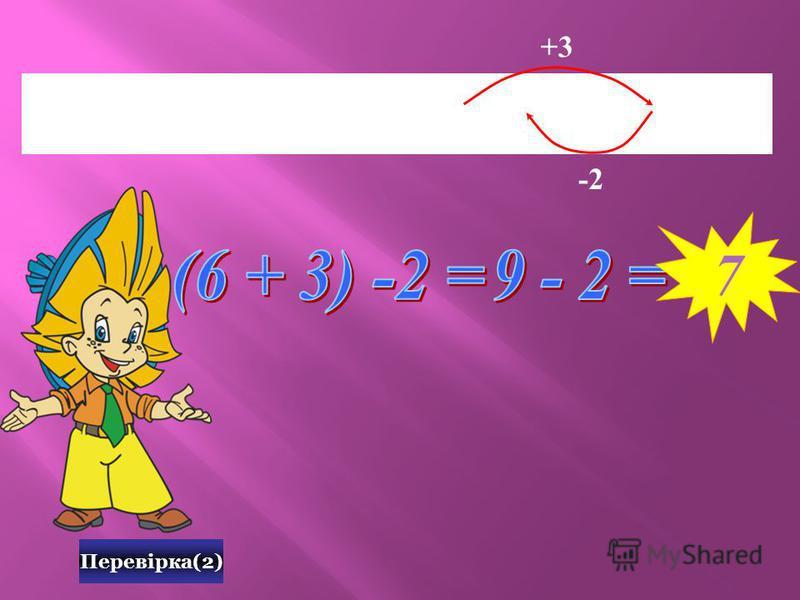 0 1 2 3 4 5 6 7 8 9 10 х Перевірка(2) +3 -2 7