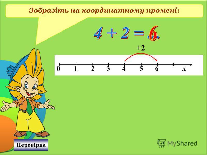 Зобразіть на координатному промені: 0 1 2 3 4 5 6 х +2 Перевірка