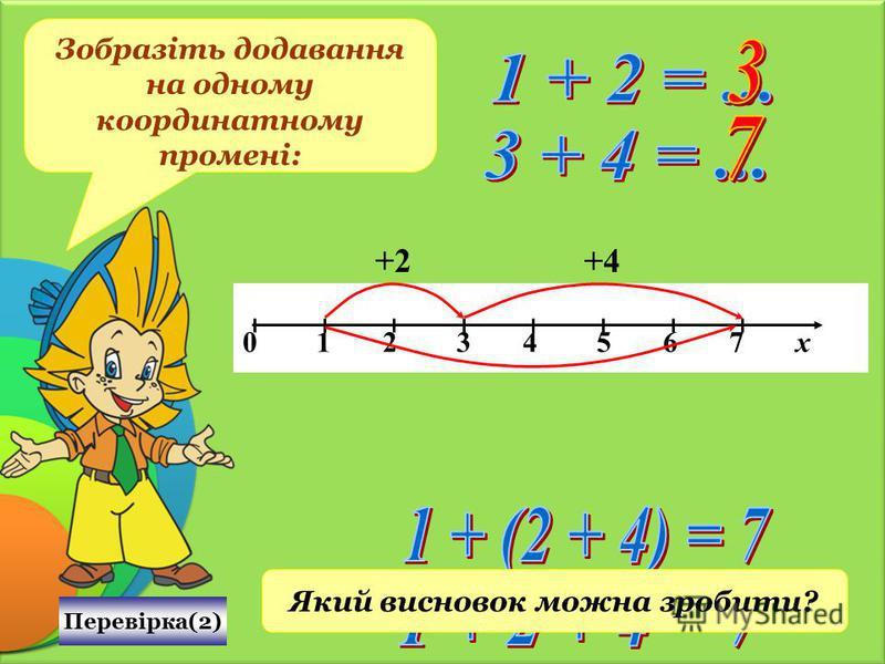 Зобразіть додавання на одному координатному промені: Перевірка(2) 0 1 2 3 4 5 6 7 х +4 +2 Який висновок можна зробити?