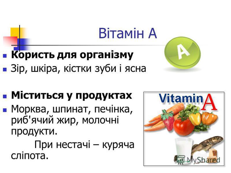 Вітамін A Користь для організму Зір, шкіра, кістки зуби і ясна Міститься у продуктах Морква, шпинат, печінка, риб ' ячий жир, молочні продукти. При нестачі – куряча сліпота.