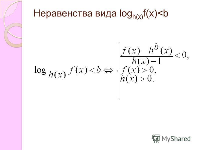 Неравенства вида log h(x) f(x)<b
