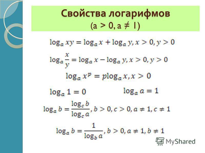 Свойства логарифмов (a > 0, a 1)