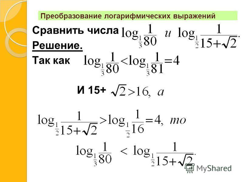 Преобразование логарифмических выражений Сравнить числа Решение. Так как И 15+