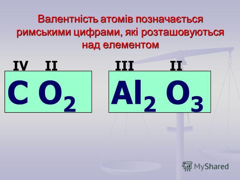 Валентність атомів позначається римськими цифрами, які розташовуються над елементом С О 2 Al 2 О 3 IVII III