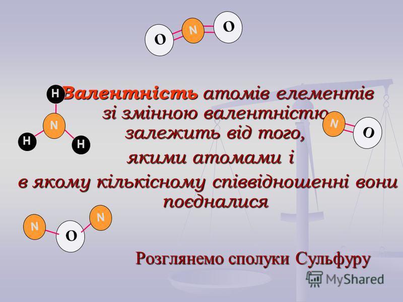 Валентність атомів елементів зі змінною валентністю залежить від того, якими атомами і в якому кількісному співвідношенні вони поєдналися Розглянемо сполуки Сульфуру N O N OO N H H H N N O