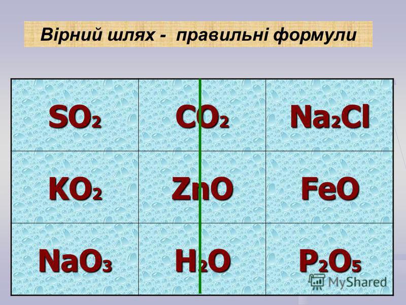 SO 2 СО 2 Na 2 Cl KO 2 ZnOFeO NaO 3 H2OH2OH2OH2O P2O5P2O5P2O5P2O5 Вірний шлях - правильні формули