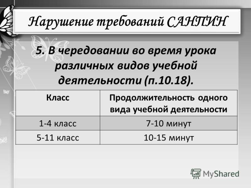 Нарушение требований САНПИН 5. В чередовании во время урока различных видов учебной деятельности (п.10.18). Класс Продолжительность одного вида учебной деятельности 1-4 класс 7-10 минут 5-11 класс 10-15 минут