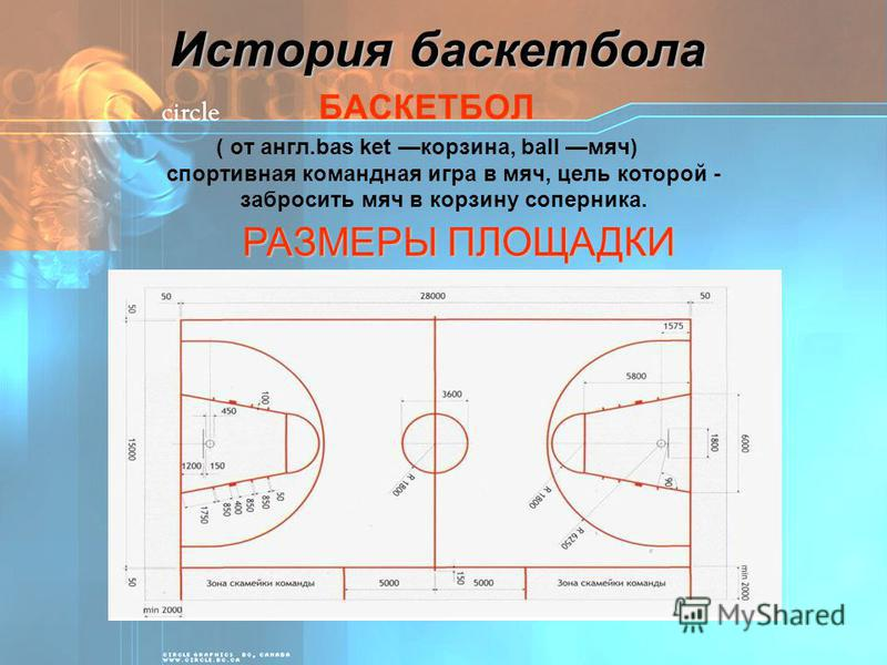БАСКЕТБОЛ ( от англ.bas ket корзина, ball мяч) спортивная командная игра в мяч, цель которой - забросить мяч в корзину соперника. История баскетбола РАЗМЕРЫ ПЛОЩАДКИ