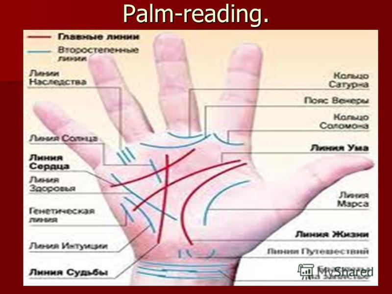 Palm-reading.