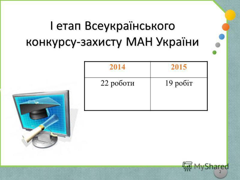 2 І етап Всеукраїнського конкурсу-захисту МАН України 20142015 22 роботи19 робіт