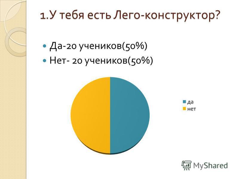 1. У тебя есть Лего - конструктор ? Да -20 учеников (50%) Нет - 20 учеников (50%)