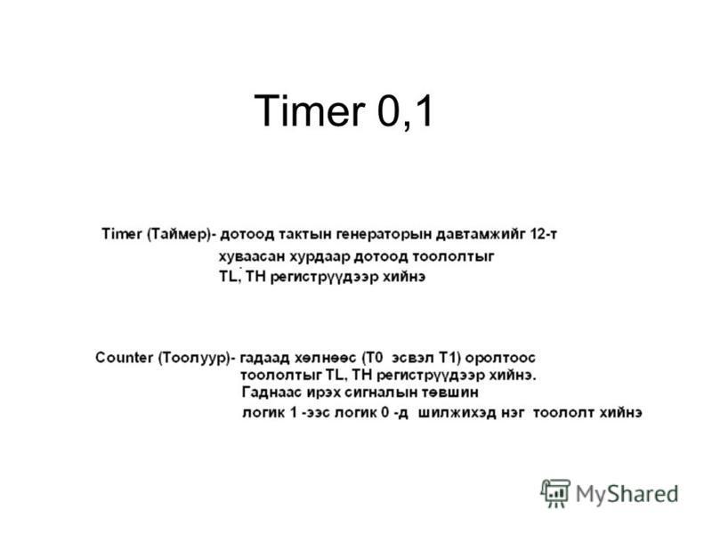 Timer 0,1