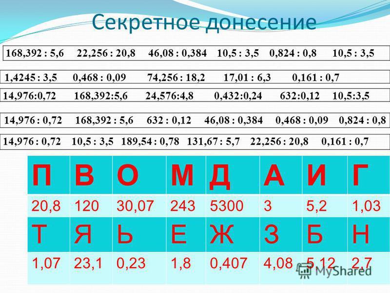 1) в делимом и делителе перенести запятую вправо на столько цифр, сколько их после запятой в делителе; 2) после этого выполнить деление на натуральное число. Алгоритм деления на десятичную дробь