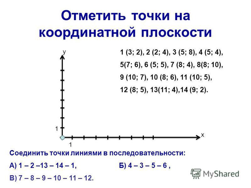 Отметить точки на координатной плоскости х у 1 1 1 (3; 2), 2 (2; 4), 3 (5; 8), 4 (5; 4), 5(7; 6), 6 (5; 5), 7 (8; 4), 8(8; 10), 9 (10; 7), 10 (8; 6), 11 (10; 5), 12 (8; 5), 13(11; 4),14 (9; 2). Соединить точки линиями в последовательности: А) 1 – 2 –