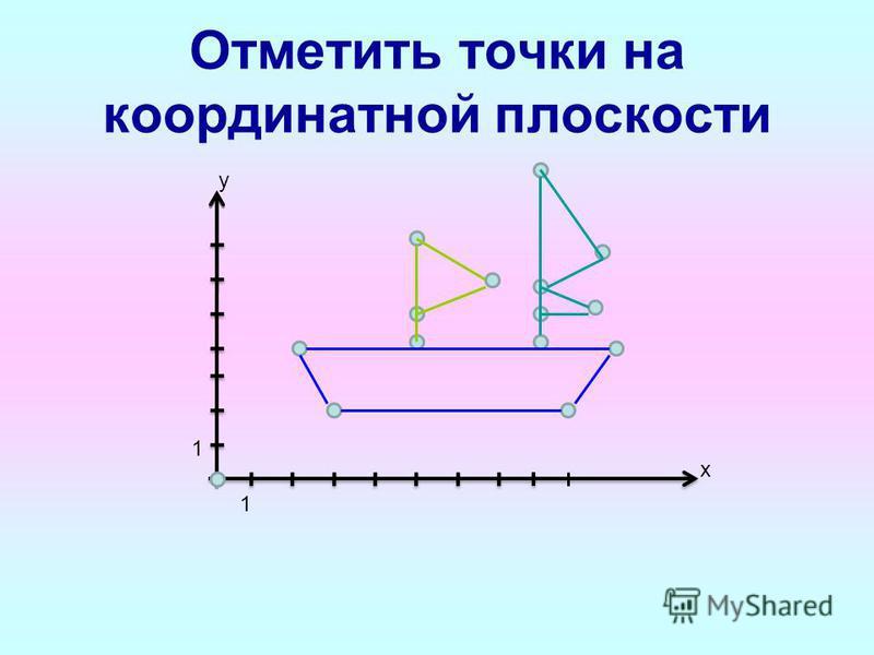 Отметить точки на координатной плоскости х у 1 1