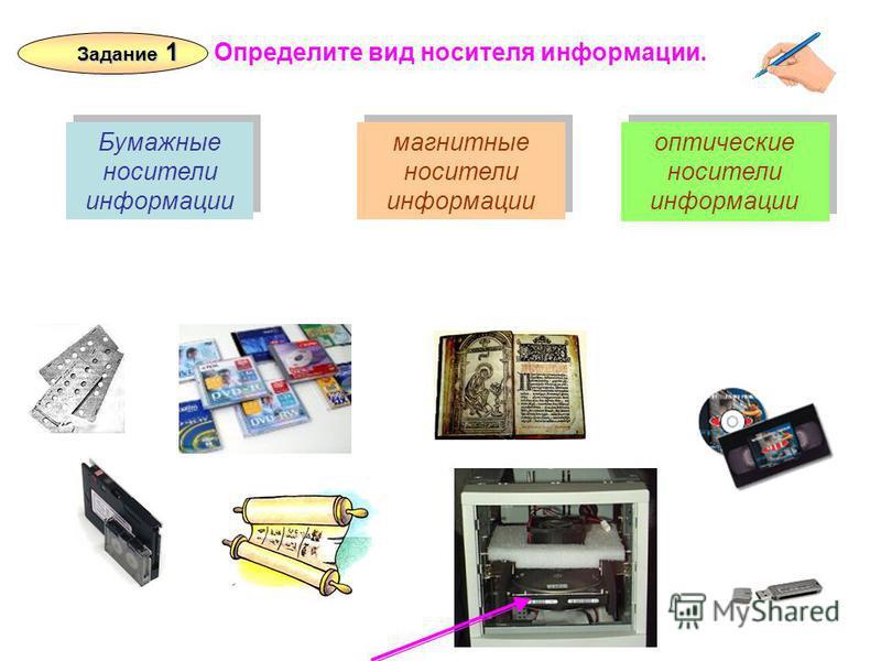 22 Задание 1 магнитные носители информации Бумажные носители информации Определите вид носителя информации. оптические носители информации