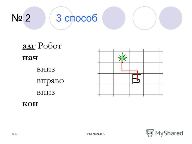 2012© Болгова Н.А.21 2 3 способ алг Робот нач вниз вправо вниз кон
