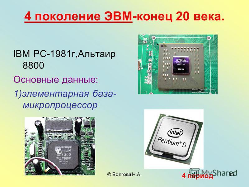 © Болгова Н.А.35 4 поколение ЭВМ-конец 20 века. IBM PC-1981 г,Альтаир 8800 Основные данные: 1)элементарная база- микропроцессор 4 период