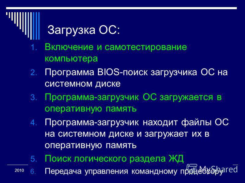 © Bolgova N.A.12 2010 Загрузка ОС: 1. Включение и самотестирование компьютера 2. Программа BIOS-поиск загрузчика ОС на системном диске 3. Программа-загрузчик ОС загружается в оперативную память 4. Программа-загрузчик находит файлы ОС на системном дис