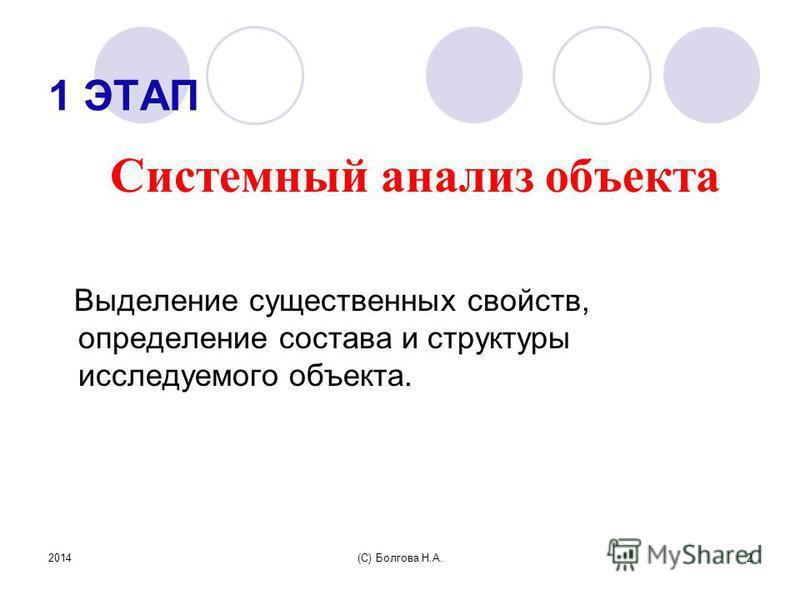 2014(С) Болгова Н.А.2 1 ЭТАП Системный анализ объекта Выделение существенных свойств, определение состава и структуры исследуемого объекта.