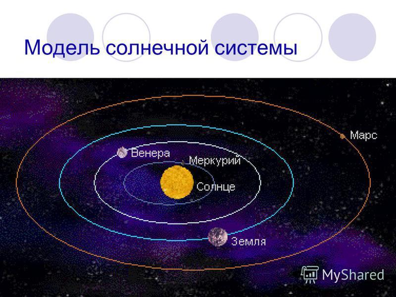 2014(С) Болгова Н.А.4 Модель солнечной системы