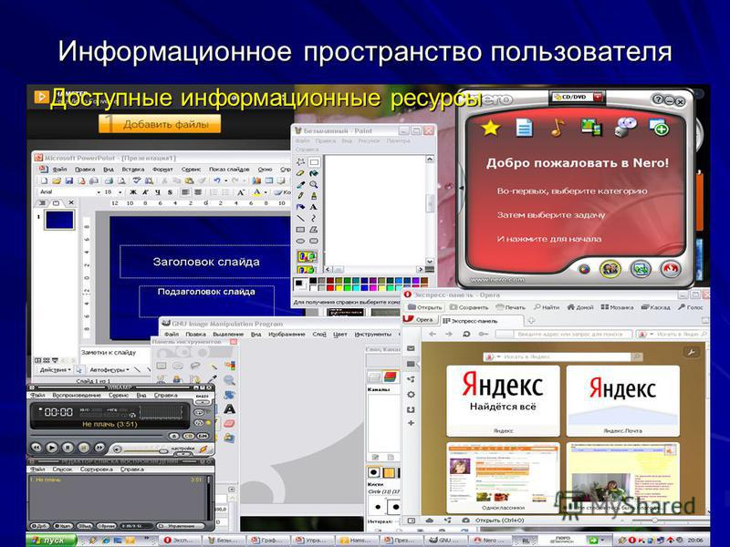 Информационное пространство пользователя Доступные информационные ресурсы
