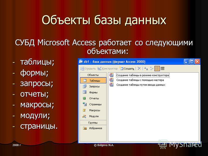 © Bolgova N.A. 18 2008 г Объекты базы данных СУБД Microsoft Access работает со следующими объектами: - таблицы; - формы; - запросы; - отчеты; - макросы; - модули; - страницы.