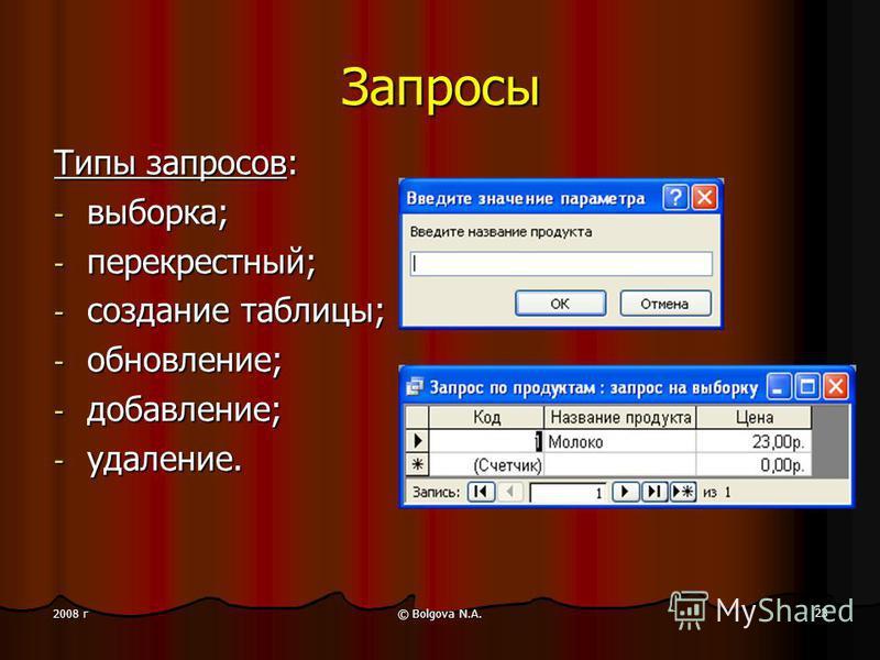 © Bolgova N.A. 23 2008 г Запросы Типы запросов: - выборка; - перекрестный; - создание таблицы; - обновление; - добавление; - удаление.