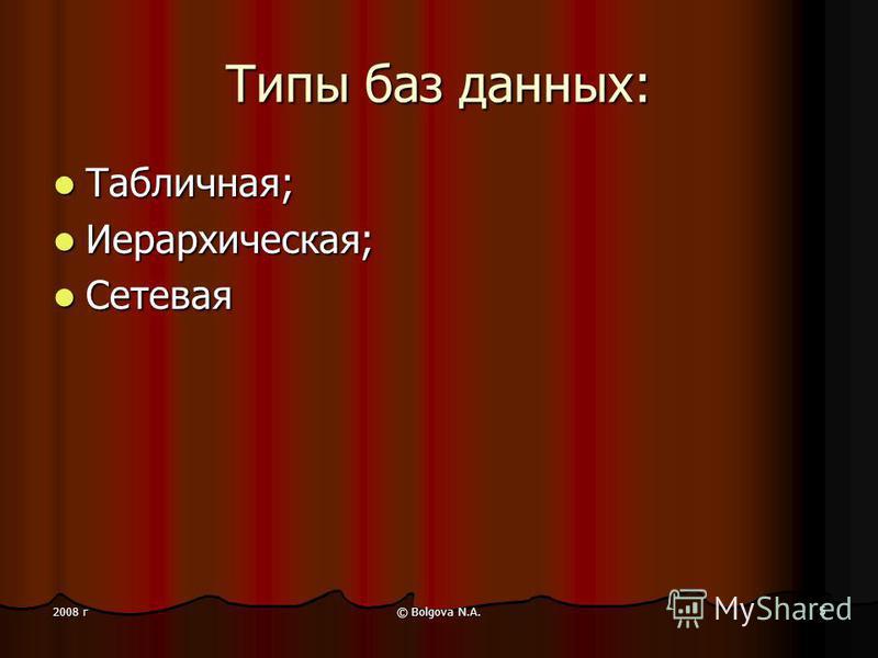 © Bolgova N.A. 5 2008 г Типы баз данных: Табличная; Табличная; Иерархическая; Иерархическая; Сетевая Сетевая