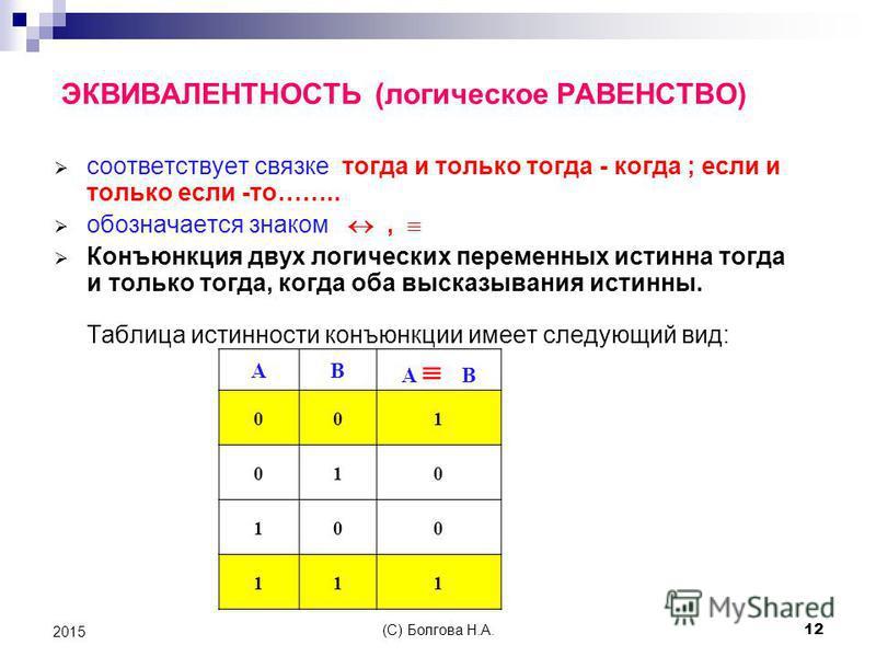 (С) Болгова Н.А. 12 2015 ЭКВИВАЛЕНТНОСТЬ (логическое РАВЕНСТВО) соответствует связке тогда и только тогда - когда ; если и только если -то…….. обозначается знаком, Конъюнкция двух логических переменных истинна тогда и только тогда, когда оба высказыв